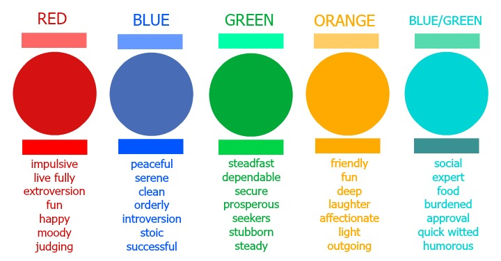 what is my favorite color quiz - 28 images ...