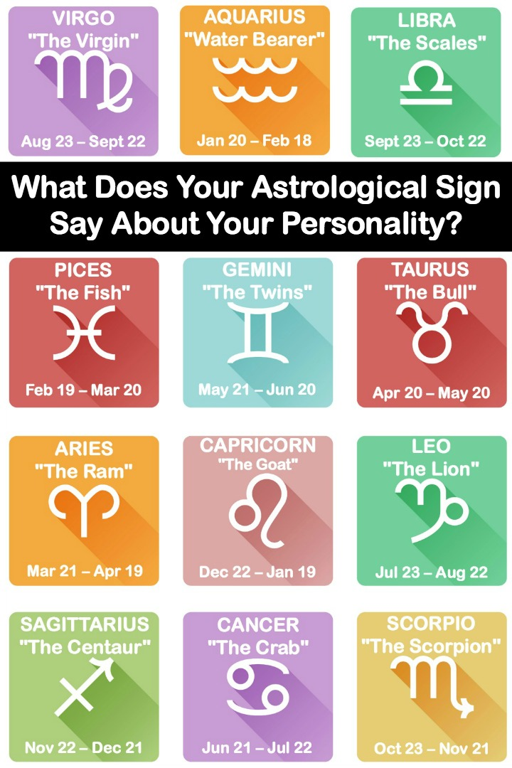 What Does Your Astrological Sign Say About Your Personality ~